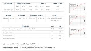 Rotax 912 s/ULS (100hp)